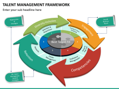 Talent management framework PPT slide 12