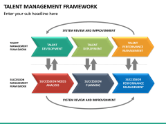 Talent management framework PPT slide 21