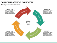 Talent management framework PPT slide 22
