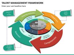 Talent management bundle PPT slide 77