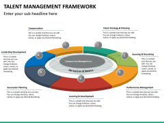 Talent management framework PPT slide 13