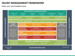 Talent management framework PPT slide 15
