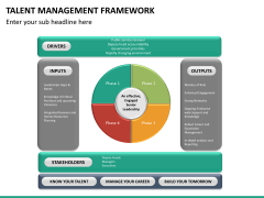 Talent management framework PPT slide 16