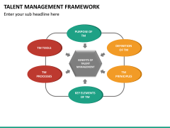Talent management framework PPT slide 18