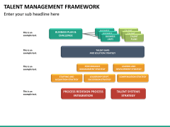 Talent management framework PPT slide 19