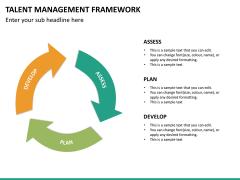 Talent management bundle PPT slide 85