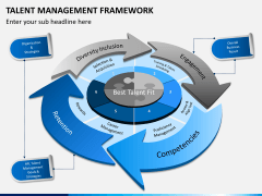 Talent management framework PPT slide 1