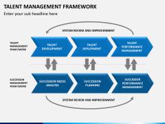 Talent management bundle PPT slide 29