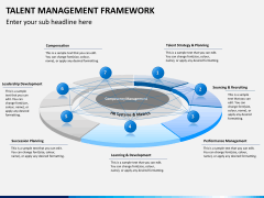 Talent management framework PPT slide 2