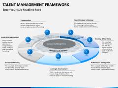 Talent management bundle PPT slide 21