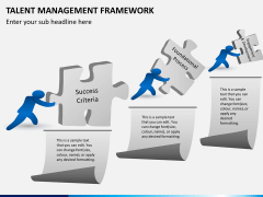 Talent management framework PPT slide 3