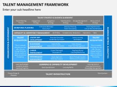 Talent management bundle PPT slide 23
