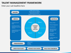 Talent management framework PPT slide 5