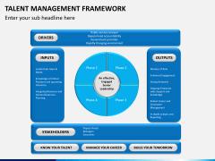 Talent management bundle PPT slide 24