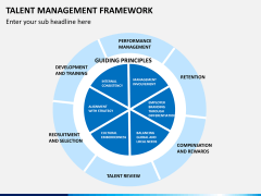 Talent management framework PPT slide 6