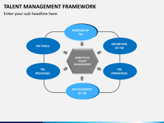 Talent management framework PPT slide 7