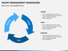 Talent management bundle PPT slide 28