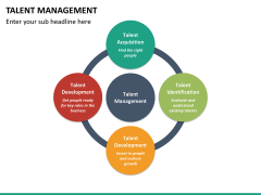 Talent management PPT slide 34