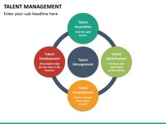 Talent management bundle PPT slide 72