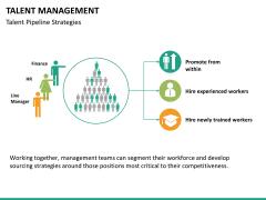 Talent management bundle PPT slide 73