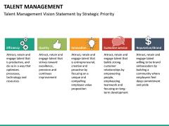 Talent management bundle PPT slide 74
