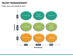 Talent management PPT slide 21