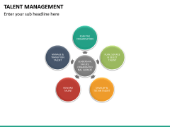 Talent management PPT slide 26