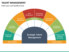Talent management PPT slide 28