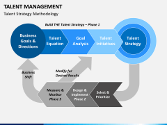 Talent management PPT slide 12