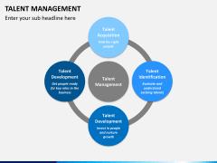 Talent management bundle PPT slide 15