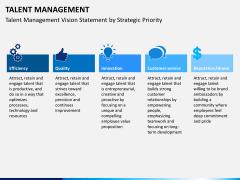Talent management bundle PPT slide 17