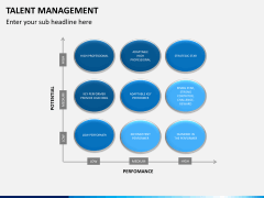 Talent management PPT slide 2