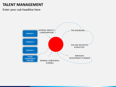 Talent management PPT slide 6