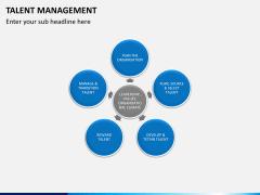Talent management bundle PPT slide 7
