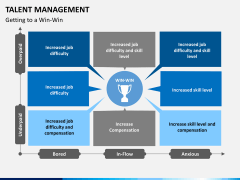 Talent management PPT slide 8
