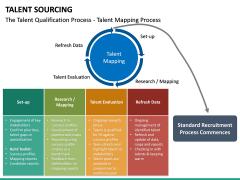 Talent Sourcing PPT slide 23