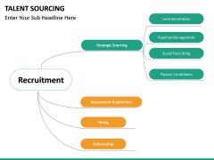 Talent Sourcing PPT slide 24
