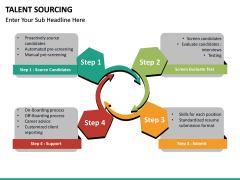 Talent Sourcing PPT slide 25