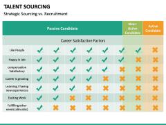 Talent Sourcing PPT slide 26