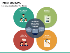 Talent Sourcing PPT slide 15