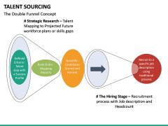 Talent Sourcing PPT slide 17