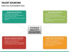 Talent Sourcing PPT slide 20