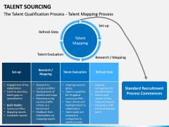 Talent Sourcing PPT slide 10