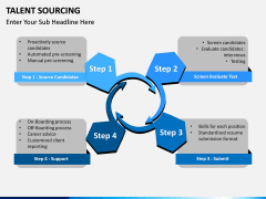Talent Sourcing PPT slide 12