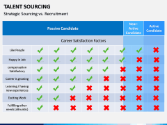 Talent Sourcing PPT slide 13