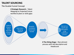 Talent Sourcing PPT slide 4