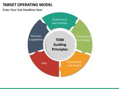 Target operating model PPT slide 33