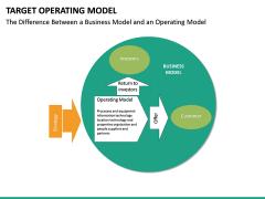 Target operating model PPT slide 35