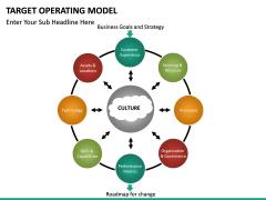 Target operating model PPT slide 36