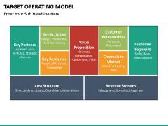 Target operating model PPT slide 37